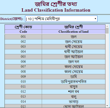 Banglarbhumi Land Classification Information